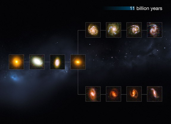 Picture of the galaxies in the universe 11 Billion years ago. Courtesy of NASA.