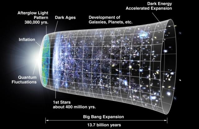 Big-Bang-e1404760424833
